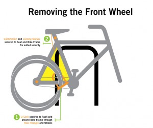 Locking-Techniques-Front-wheel-Thumb