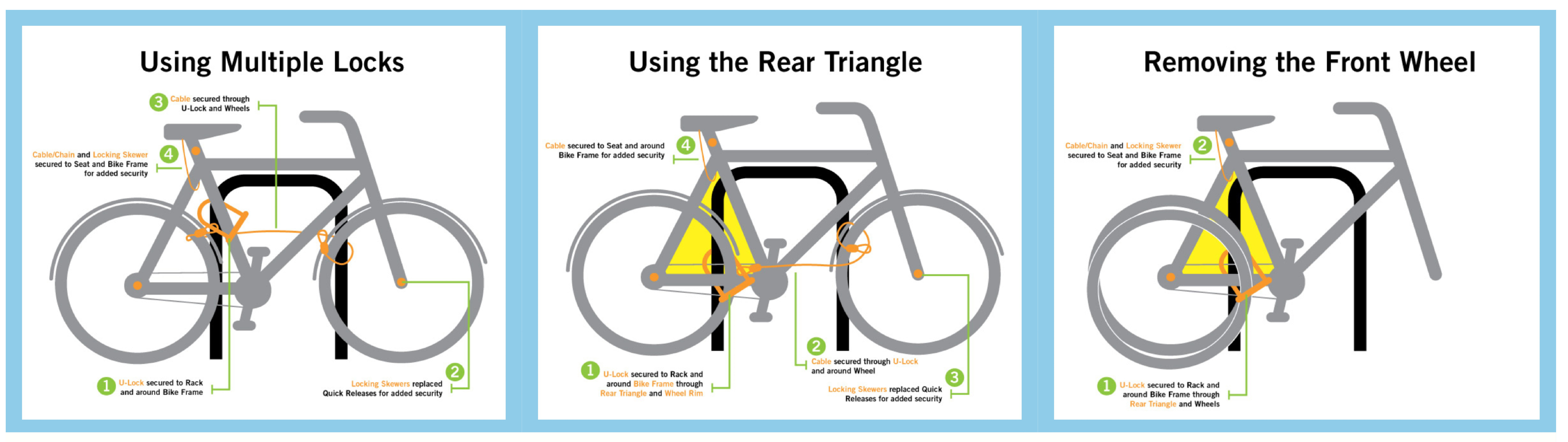 Images of Proper Bicycle Locking Techniques
